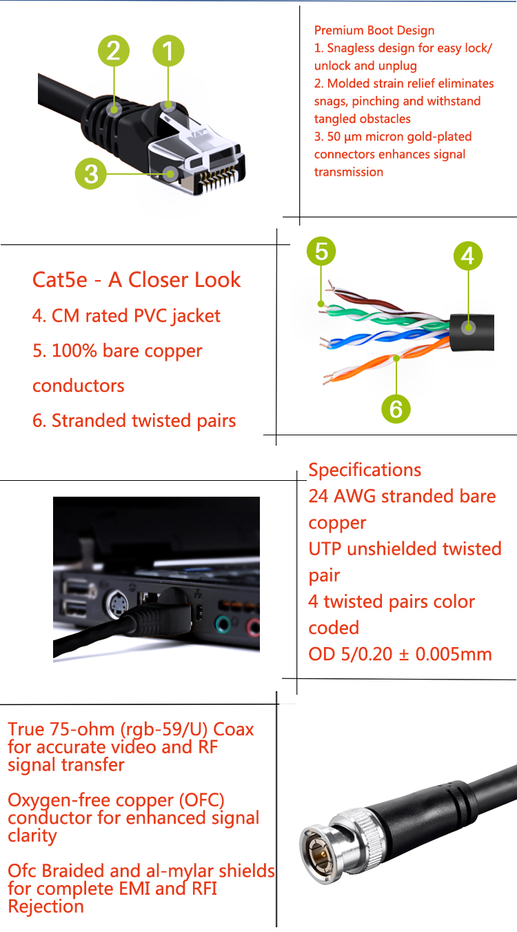 BNC to RJ45 cable
